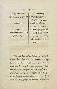 Β. Δαμοδός, Ρητορικές Ερμηνείες